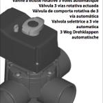Valvola di smorzamento rotativo attuata manuale