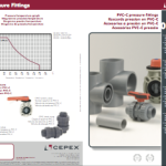 Accessories CPVC Pressure